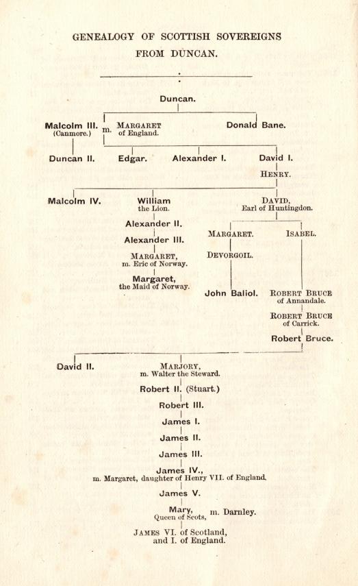 A History of Scotland (1881)0003