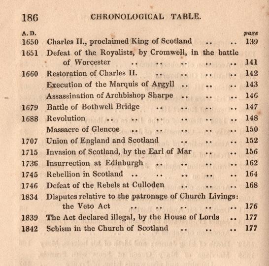 Corner's History of Scotland0009
